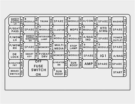 Hyundai Sonata Hybrid 2017 Fuse Box Diagram Auto Genius