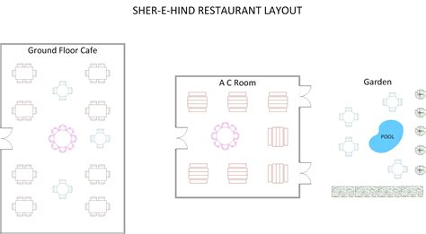 best restaurant layout software best point of sale billing software for restaurant in india