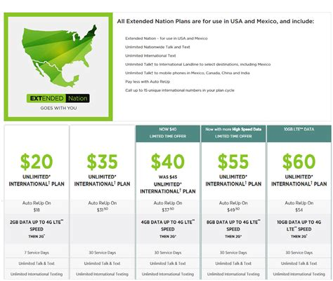 mobile plans simple mobile you choose wireless