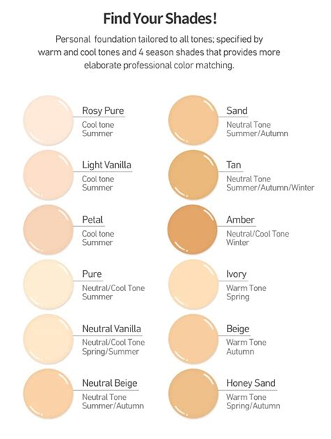 Etude Foundation etude house lasting foundation