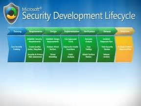 resources videos microsoft security development