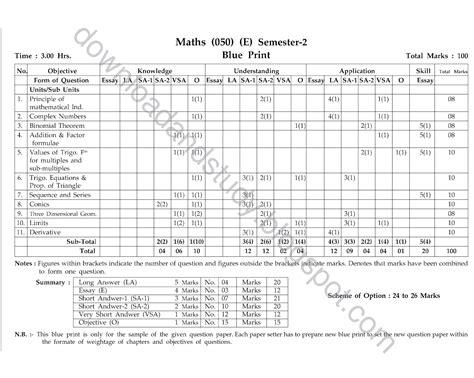 blueprint math download study mathematics semester 2 blueprint of