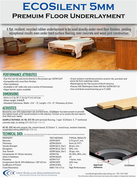 soundproof underlayment for tile underlayment for floor soundproofing impact noise reduction
