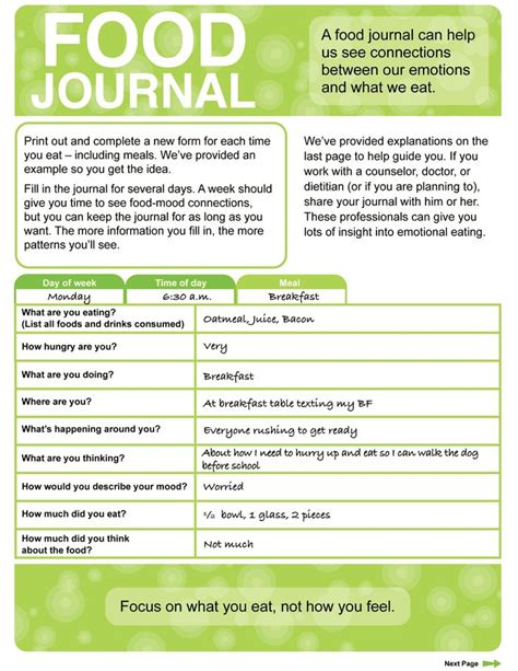 bullet journal for weight loss layout ideas free printable slap