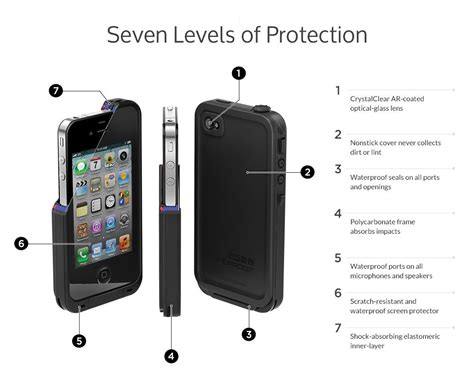 Lifeproof Iphone 4 4s lifeproof fre iphone 4 4s waterproof