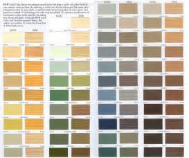 behr concrete stain colors behr color stains yards gardens