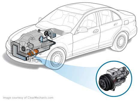 nissan repair costs nissan juke ac compressor replacement cost estimate