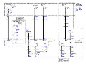 2002 ford f 250 radio wiring diagram 2002 automotive wiring diagram