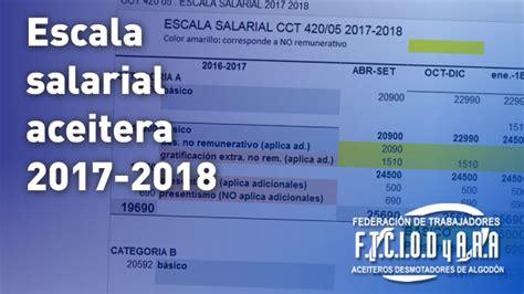 nueva escala salarial para trabajadores rurales black hairstyle and escala salarial trabajadores agrarios octubre 2014