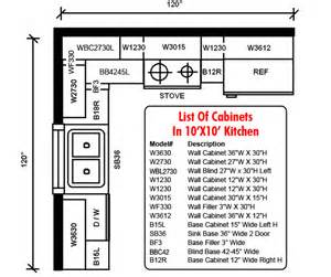 Kitchen Furniture List by The Quality And Features Of Kitchen And Vanity Cabinetry
