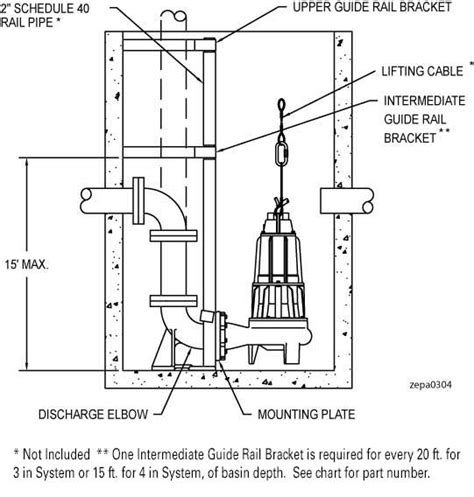 flygt wiring diagram wiring diagram elsavadorla