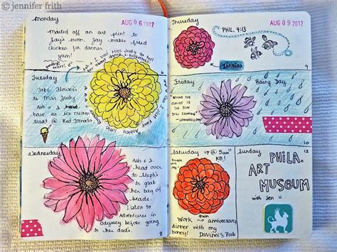 sketchbook journaling s sketchbook sketchbook journal august