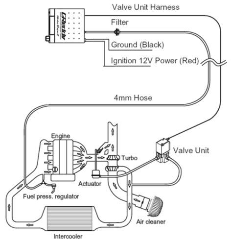External Wastegate Plumbing by Hks Evc 4 Wiring Diagram Get Free Image About Wiring Diagram