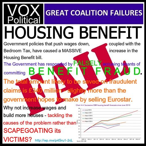 Bedroom Tax Housing Benefit Coalition Announces Crackdown On Nonexistent Cheats As