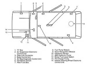 range rover air suspension relay location range free engine image for user manual