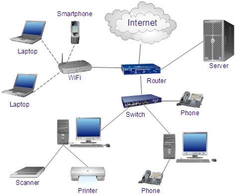 advanced home network design advanced home network design 28 images book excerpt