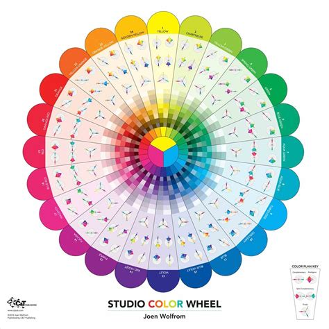 color wheel clothes 95 color wheel complementary colors for clothing what