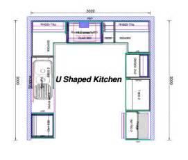 Designing A Kitchen Layout by U Shaped Kitchen Floor Plans Designcorner