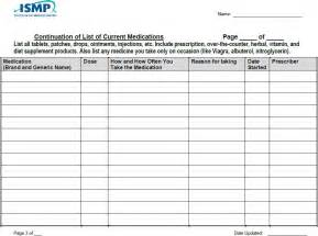 medication order form template all stories about errors risk consumer med safety