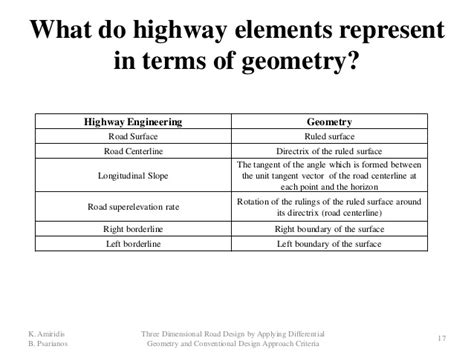 geometric design of hill roads ppt 3 d road design by applying differential geometry and