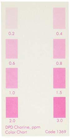 chlorine color lamotte 1369 soil ph test kit color chart dpd chlorine