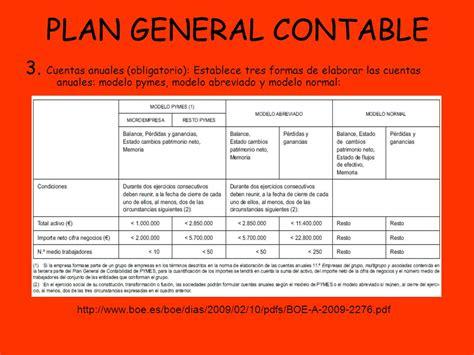plan general contable cuadro de cuentas fundamentos de gesti 211 n y administraci 211 n ppt video online