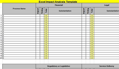 excel impact analysis template exceltemple