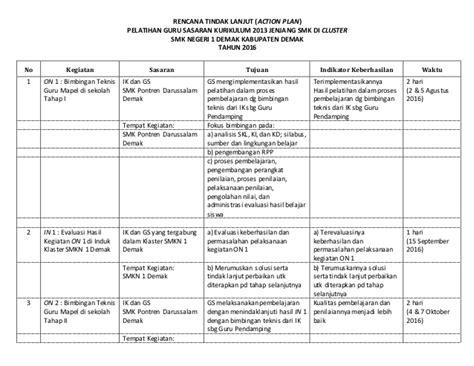 format evaluasi diri guru smk contoh format action plan pelatihan gs