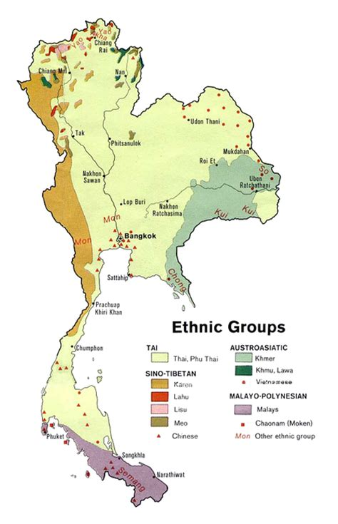 ethnic groups in thailand