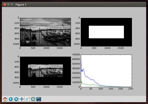 opencv tutorial with python python 與 opencv 繪製直方圖 分析影像亮度分佈教學 g t wang