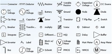 visio electrical stencils template images gallery page 54 tonibest