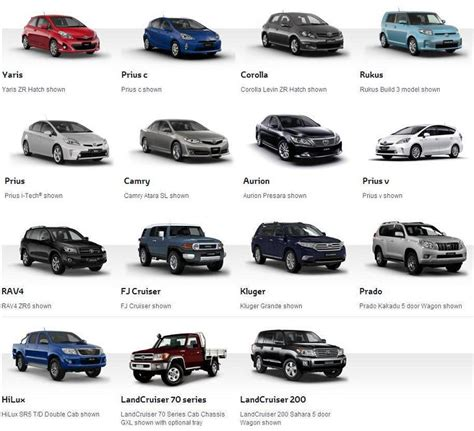 toyota model names toyota race car types