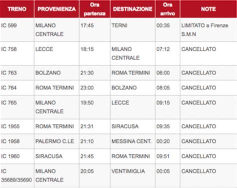 sciopero treni 26 e 27 novembre fascia 6 i treni garantiti e gli orari per lo sciopero dei treni di