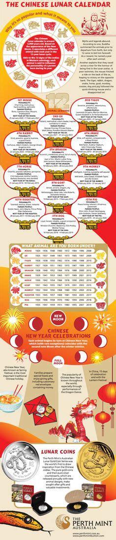 new year zodiac bookmarks printable zodiac bookmarks new year