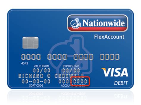 What Is The Card Number On A Visa Gift Card - verified by visa nationwide