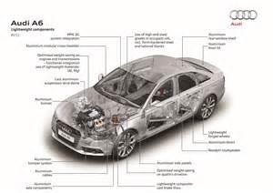 audi q7 engine diagram sysmaps