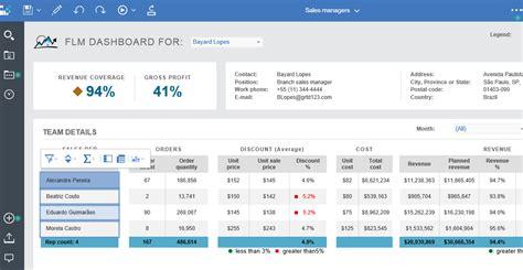ไปลอง Ibm Cognos Analytics 11 0 On Cloud ก นเถอะ Cognos Dashboard Templates