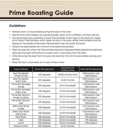 sle prime rib temperature chart 5 documents in pdf