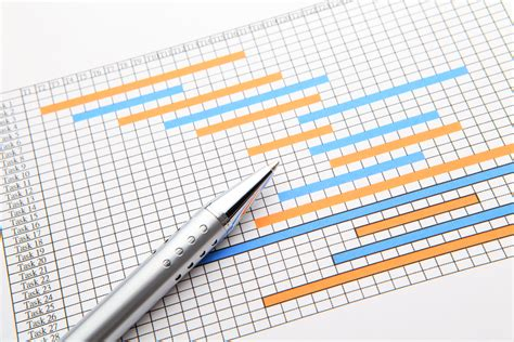 a chart what is a gantt chart and how do gantt charts help me on