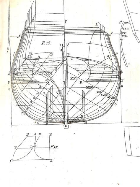 prctico para la construccin de corrales y manejo de aves y c 1740 best mecanismos y estructuras images on pinterest