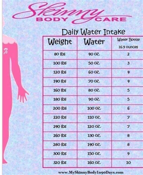 water weight loss challenge water for weight loss trusper