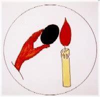 Faire Fondre De La Cire by Pisanki Kraszanki Oeufs Peints D 233 Cor 233 S Symboles De P 226 Ques