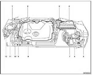 2013 nissan juke fuse box diagram 2013 free engine image for user manual