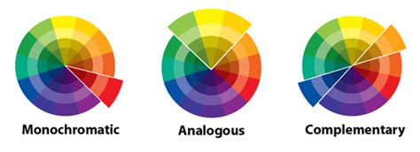 monochromatic colors definition how to design a custom t shirt choosing a color for your