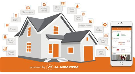 choosing a home security system all about your security