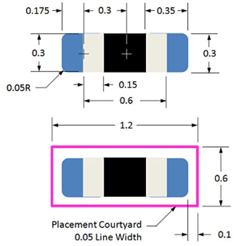 avx capacitor land pattern pcb design perfection starts in the cad library part 2 171 tom hausherr s