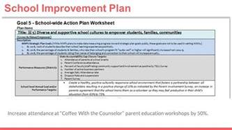 attendance improvement plan template choice image