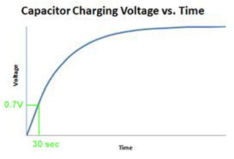 how to charge a high voltage capacitor with low voltage taught session with dean design and technology