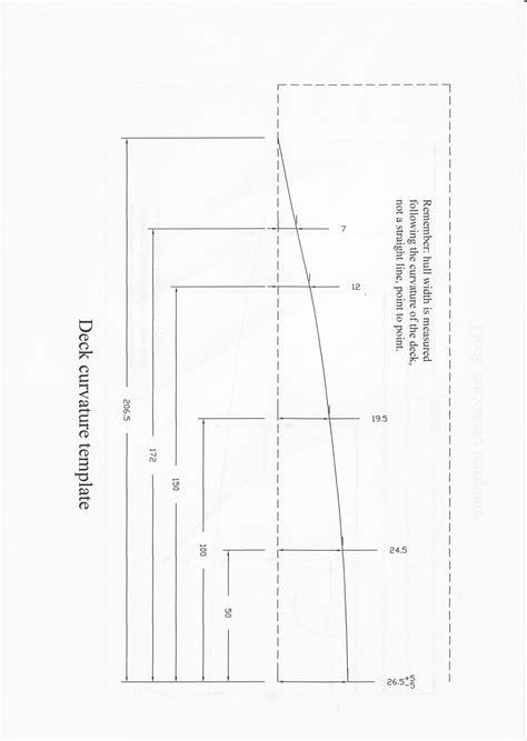mosquito catamaran measurement templates