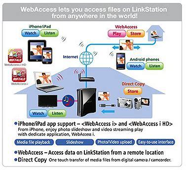 Buffalo Linkstation Pro Duo 4 0tb buffalo nas new linkstation pro duo 4 0tb 2tbx2 network